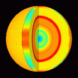 Figure 1:   A model of the solar interior  based on data from a solar seismometer .The hot core is false-colored blue to turquoise to highlight its changing properties. (Courtesy - SoHO)