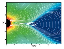 Figure 2:  Model of coronal magnetic field and a CME