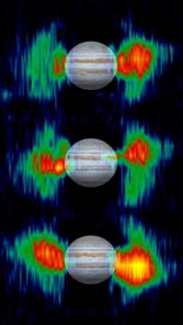 Jupiter's magnetic field oscillates up and down as the planet rotates