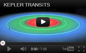 How is NASA using transits today to find new planets orbiting distant Suns? Astronomers will witness a transit of a distant Exo-planet around it's sun about the same time Venus transits our Sun.