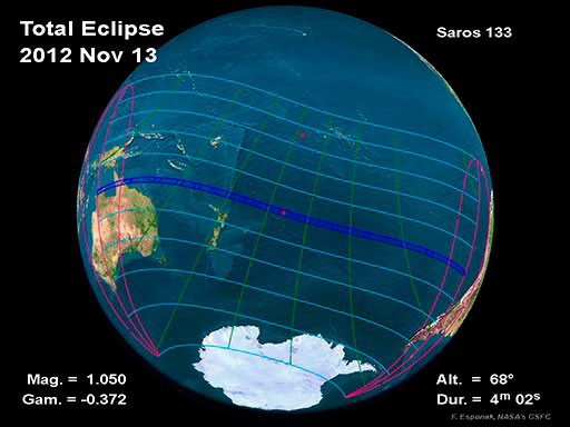 Total Solar Eclipse, path of totality.